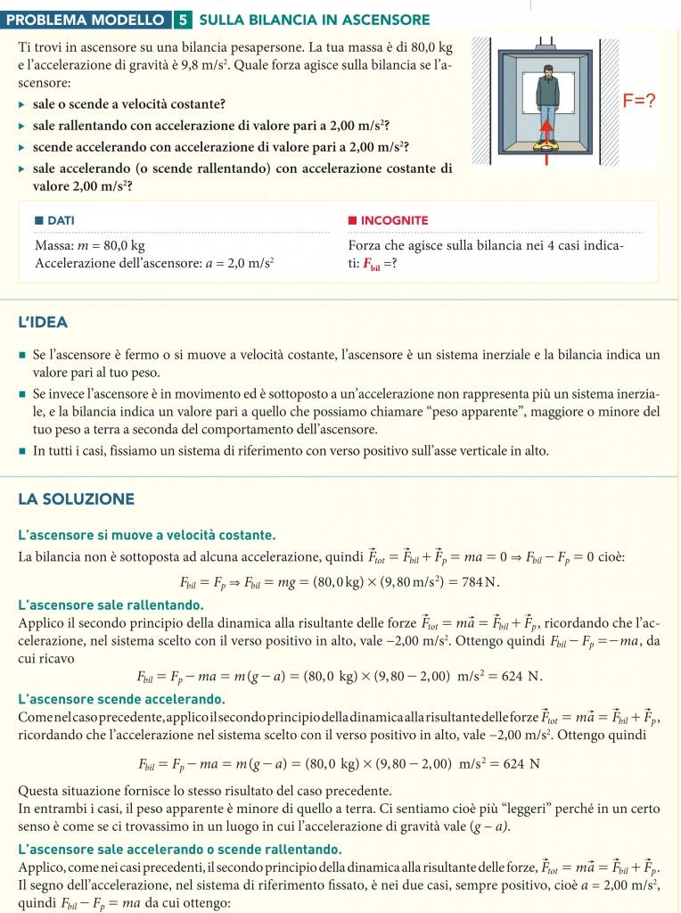 [HOT!] L'amaldi Per I Licei Scientifici Blu 1 Pdf