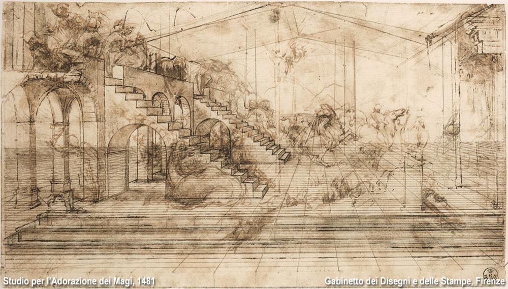 prospettiva di Leonardo