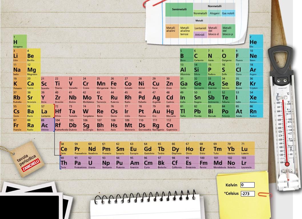 Pignocchino la chimica e i suoi fenomeni - Tavola periodica zanichelli completa ...