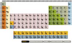 Tavola periodica valitutti la chimica della natura - Tavola periodica interattiva zanichelli ...