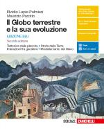 Tettonica delle placche, Storia della Terra, Interazioni fra geosfere, Modellamento del rilievo